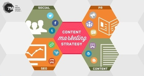 How to Make Content Marketing Strategy Work - 7th-media | Go Social Site | Scoop.it