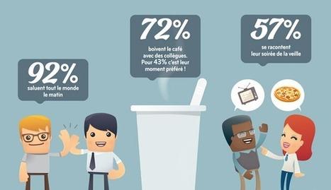 89% des Français se sentent bien au bureau | RH EMERAUDE | Scoop.it
