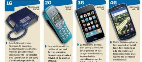 Le réseau mobile du futur bientôt testé - Le Parisien | Radio 2.0 (En & Fr) | Scoop.it