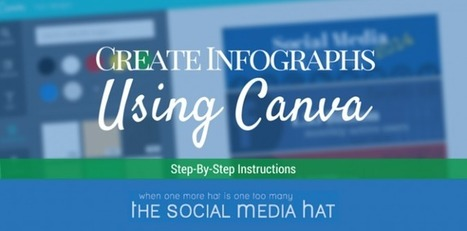 How To Create Your Own Infograph Using Canva | Inbound Marketing Strategies | Scoop.it