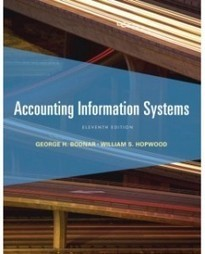 Test Bank For » Test Bank for Accounting Information Systems, 11th Edition: George H. Bodnar Download | Business Exam Test Banks | Scoop.it