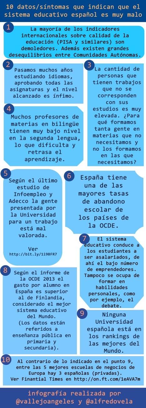 10 datos que indican que el sistema educativo español es muy malo #infografia #infographic #education   Viatges   Scoop.it