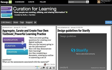 Curation for Learning | Schools Digital Curation Project 2012 | Scoop.it