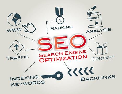 Long Tail Keywords Regain its Importance in Search Engine Optimization | AtDotCom Social media | Scoop.it