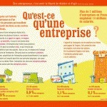 Etes-Vous un Entrepreneur ? | WebZine E-Commerce &  E-Marketing - Alexandre Kuhn | Scoop.it