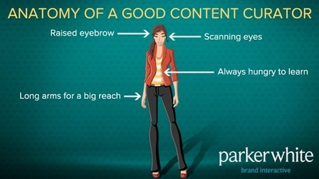 What Makes a Good Content Curator? | The *Official AndreasCY* Daily Magazine | Scoop.it
