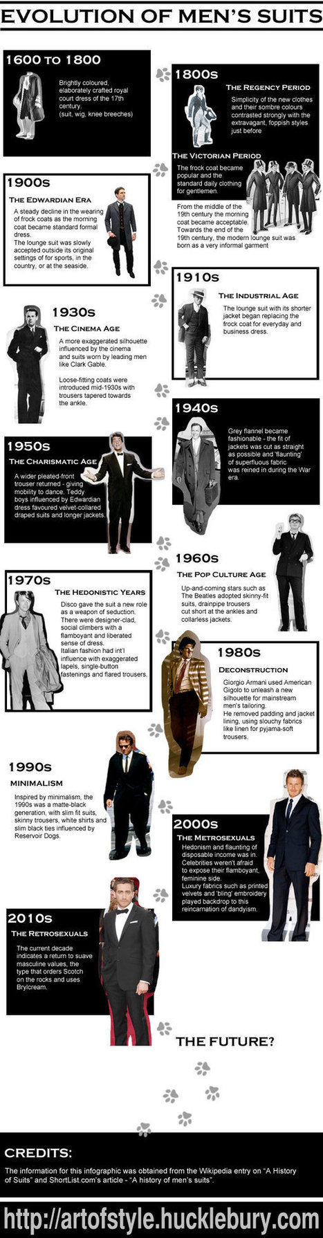 Evolution of Men's Suits - Infographic | Art of Style | Fashion for Men | Scoop.it