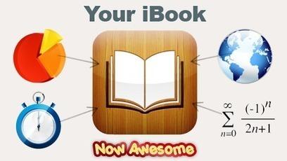 iBook Widgets - Widgets for iBooks Author | 3D Model | Scoop.it