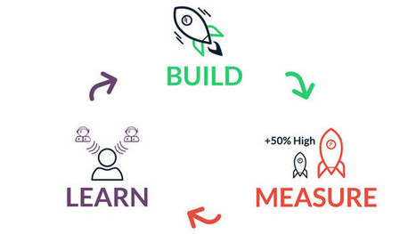 Lean Startup : 6 étapes pour se lancer | Entrepreneurs du Web | Scoop.it