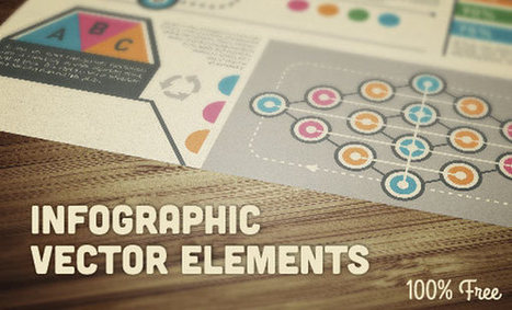 22 Free e-Learning and Graphic Design Resources | Visual Learning for EFL | Scoop.it