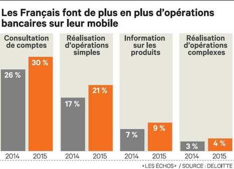 Comment les banques françaises veulent faciliter la vie de leurs clients | Veille Techno et Banques | Scoop.it
