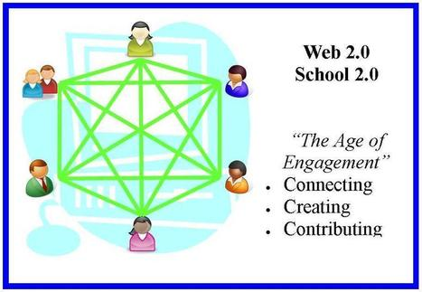 Schools are doing Education 1.0; talking about doing Education 2.0; when they should be planning Education 3.0 | 3D Virtual Worlds: Educational Technology | Transformational Teaching, Thinking, and... | 21st Century Education: Ed On Tech | Scoop.it