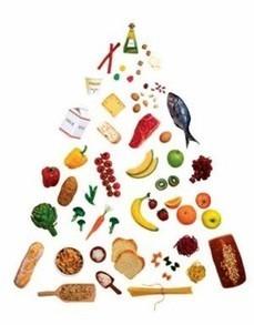 Nutrición equilibrada en el niño | Nutrición | AndreaCordonbleu | Scoop.it