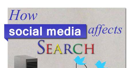 Comment les médias sociaux affectent-ils la recherche ?   Agence Web Newnet   Actus des réseaux sociaux   Scoop.it