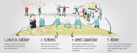 Diseño de Instrucciones Visuales | LedFish | diseño de información | Scoop.it