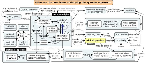 The pertinence of the systems approach to wicked problems faced by planners generally | Mastering Complexity | Scoop.it