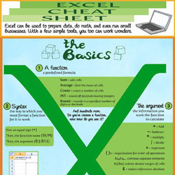 The Printable Excel Cheat Sheet | Measuring the Networked Nonprofit | Scoop.it