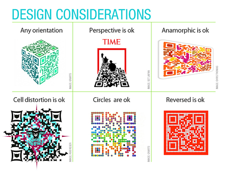 How to design with QR codes. | Erica Glasier: Oversocialized! | qrcoder | Scoop.it
