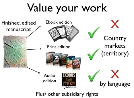 It's Not Just One Book. Your Rights And How To Exploit Them. | Creative. Writing. Tools | Scoop.it