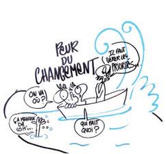 COMMENT FAIRE ADHÉRER A UN CHANGEMENT ? | RSE et CNR | Scoop.it