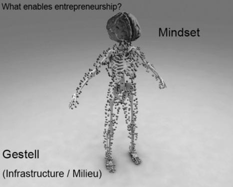 4.2.3. Knowledge Entrepreneurship in Universities | 4.2. Theory of Knowledge E-ship in Universities | 4 Cross Case Analysis | Coentrepreneuship | Scoop.it