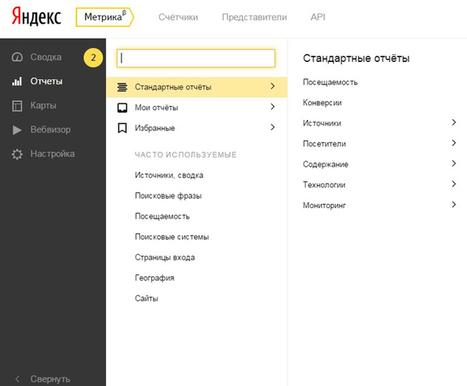 Как использовать «Яндекс.Метрику»: подробное руководство для начинающих | World of #SEO, #SMM, #ContentMarketing, #DigitalMarketing | Scoop.it
