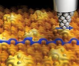 New magnetic graphene may revolutionize electronics - Space Daily | Impacto de la Nanociencia en la Química | Scoop.it
