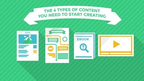 The 4 Types of Content You Need to Start Creating - Business 2 Community | Writing web content | Scoop.it