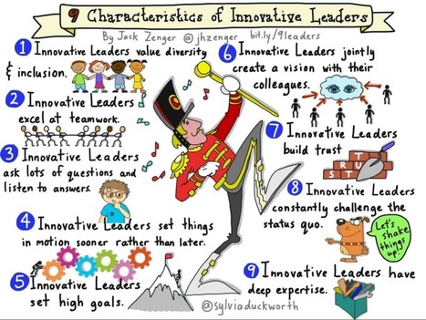 What Are 9 Characteristics Of Innovative Leaders? #infographic | @liminno | Scoop.it