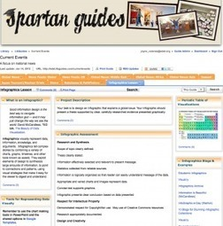 Infographics: our new guide « NeverEndingSearch | School Librarians | Scoop.it