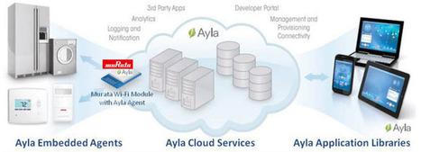 Ayla Design Kit - Murata   Mouser   Open Source Hardware News   Scoop.it
