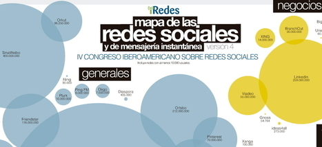 Mapa de las Redes Sociales 2014 de iRedes - Albert Lorente | Marketing Digital y Social Media Marketing | Scoop.it