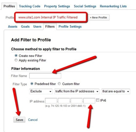 Google Analytics Part 1- The Basics: Structure and Filters | SEO Strategies & Tactics | Scoop.it