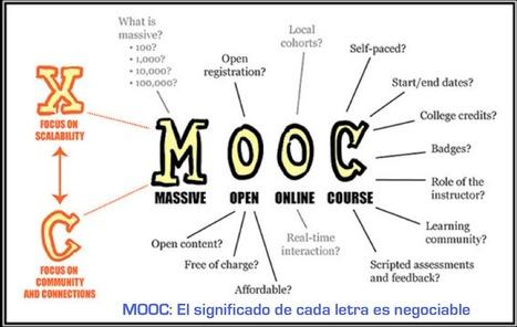 TÓMATE UNA PÍLDORA DE CONOCIMIENTO GRATUITA | Pedro José García González: MOOCs (Massive Online Open Courses) | Scoop.it