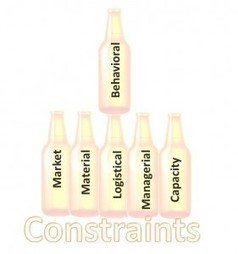 Theory of Constraints | Lean Teams USA Continuous Improvement | lean six sigma | Scoop.it
