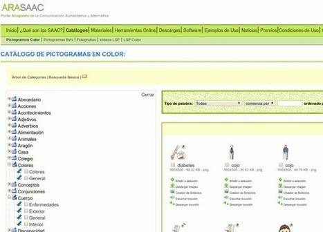 ARASAAC – Imágenes para facilitar la comunicación con alumnos con necesidades especiales.- | Educación y TIC | Scoop.it