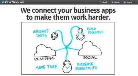 CloudWork – nuevo automatizador de tareas entre aplicaciones en la nube enfocado al sector empresarial | my tecno & xarxa socials | Scoop.it