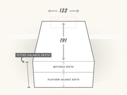 Small Double 4ft Bedding | Linen Cupboard | Scoop.it