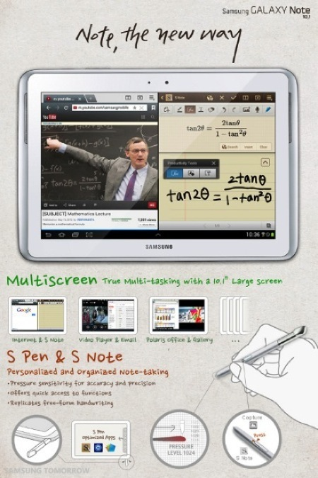 Samsung Galaxy Note 10.1.. preview | Mobile IT | Scoop.it
