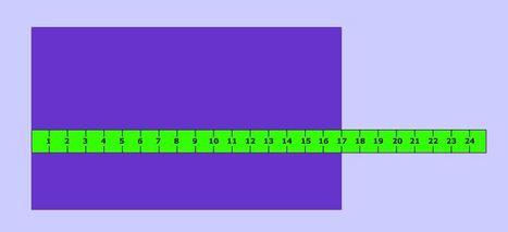 Área e Perímetro | Matemática n@ Escola | Scoop.it