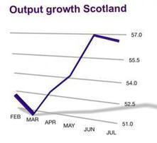 Scottish firms report fastest growth in 15 years | Business Scotland | Scoop.it