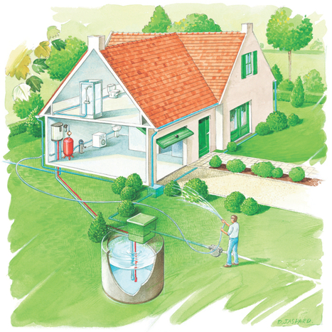 Le 22 mars 2014, c'est la Journée Mondiale de l'Eau… pensez qualité et économies ! | Relations Publiques . Pro | Solutions autour de l'eau | Scoop.it