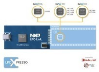NXP Acquires Code Red Technologies :: NXP Semiconductors | Open Source Hardware News | Scoop.it