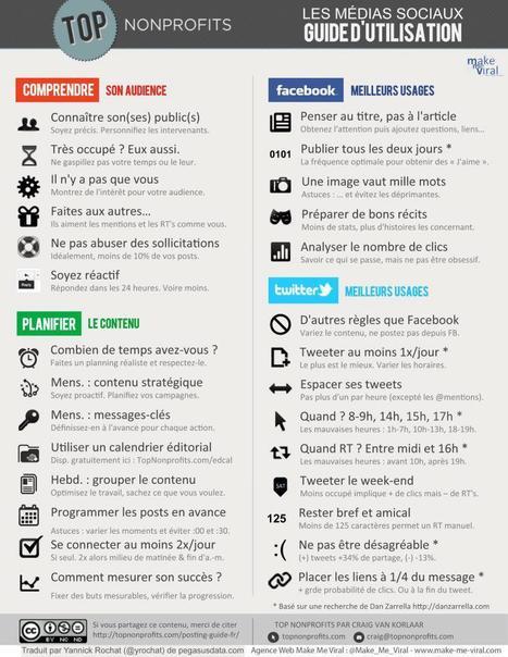 Check List pour une présence en ligne efficace | Think Digital - Tendances et usages des médias sociaux | Scoop.it