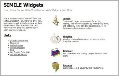 20 outils pour créer rapidement des infographies attrayantes | Ressources et Outils en e-formation | Scoop.it