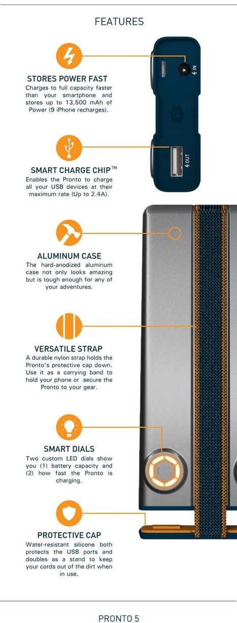 The Pronto - Fast-Charge Battery | Heron | Scoop.it