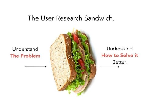 Lean User Research or: How I Learned to Do Research When Trying to Ship | Digital Experience Journal | Scoop.it