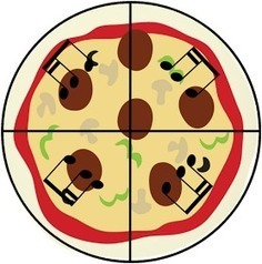 Made for Music Teachers: Pizza Composing | Música i sociologia | Scoop.it