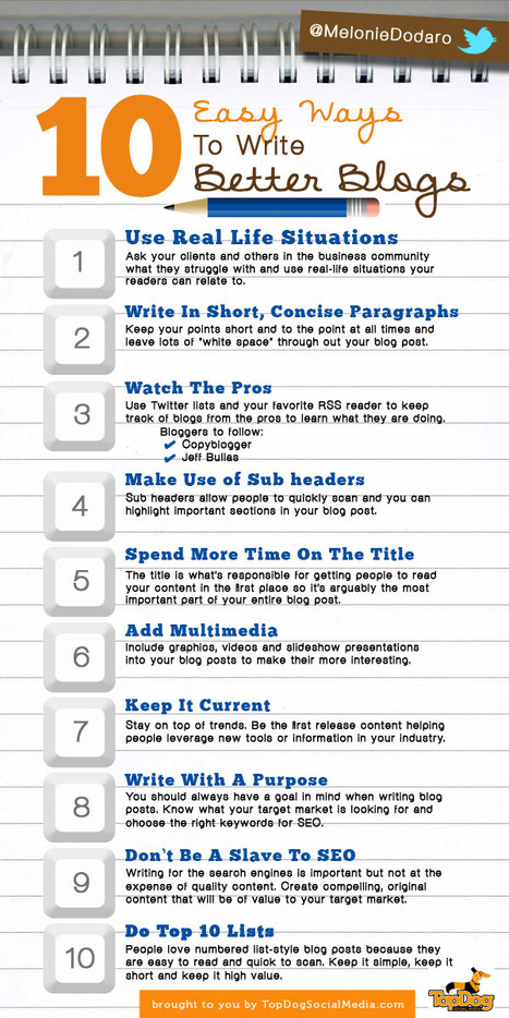 Blogger Tips: 10 Easy Ways To Write Better Blogs | Interesting Stuff from around the web | Scoop.it