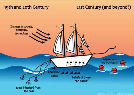 Education  from the 20th century to the 21st century | IKT och iPad i undervisningen | Scoop.it